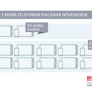 blancco-mobil1