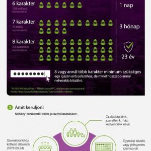 Invitel_infografika_5_hasznos_tipp_jelszovaltas_elott