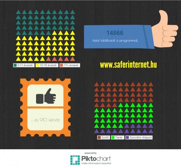 ngysz_infografika_q2_2