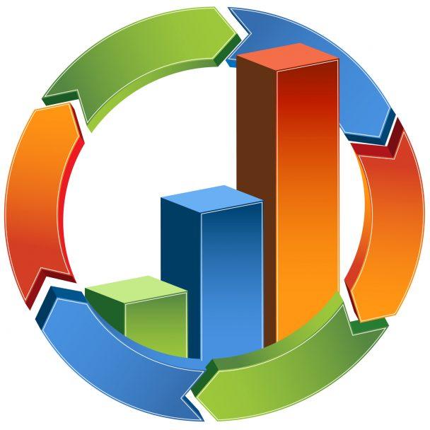 Arrow circling a business chart.